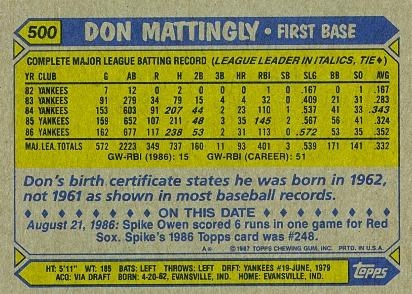 Mattingly - 1987 Back
