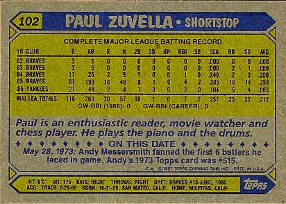 Paul Zuvella back 1987