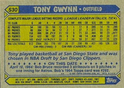 Tony Gwynn Back1987
