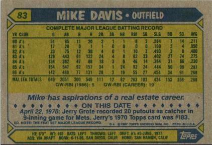 mike davis back